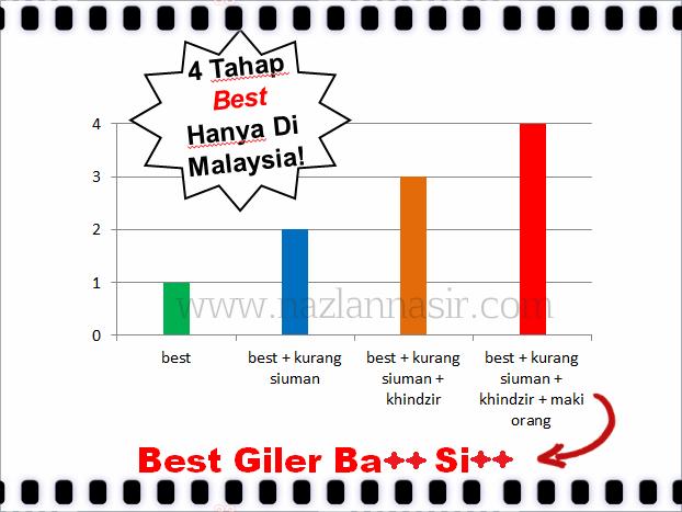Best Giler Ba** Si**