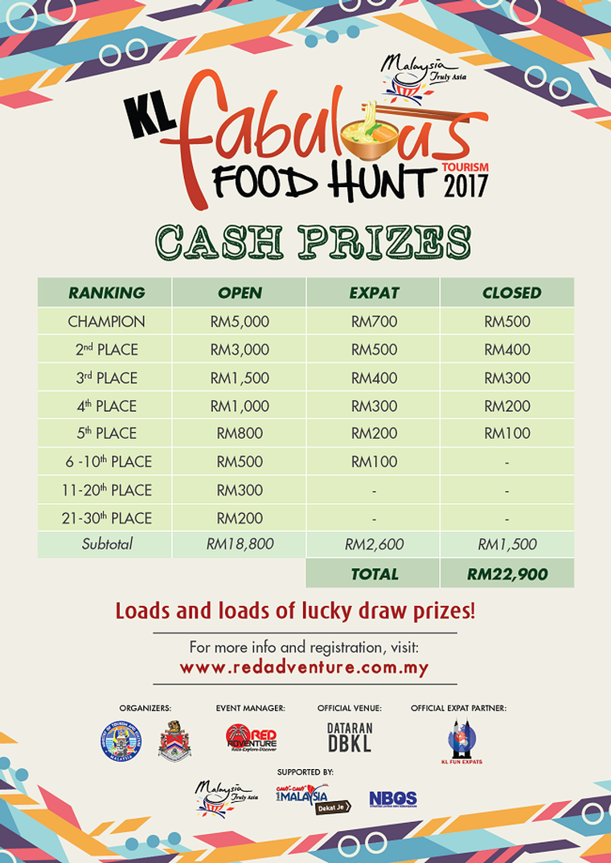 KLFFH17-Cash Prizes
