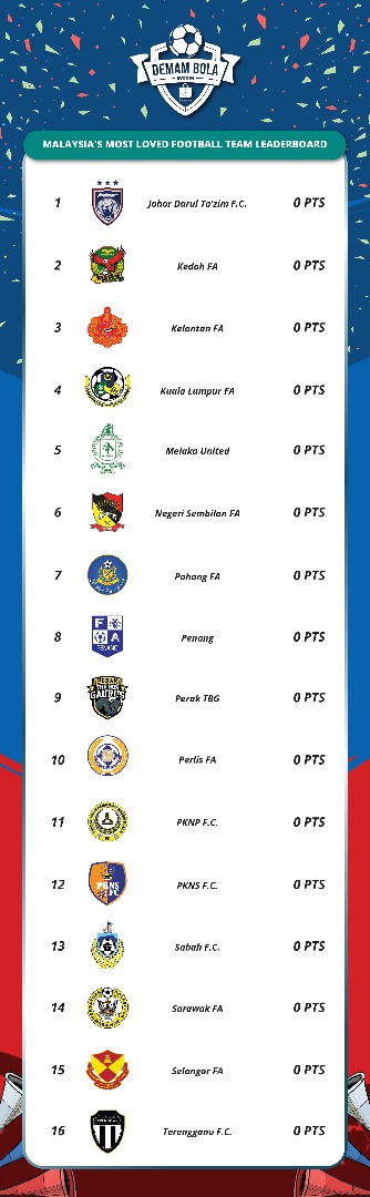 Pasukan Bola Sepak Kegemaran Malaysia