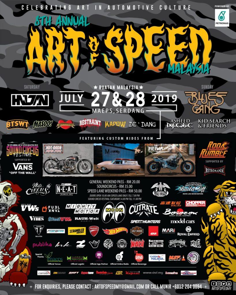 Art of Speed Poster
