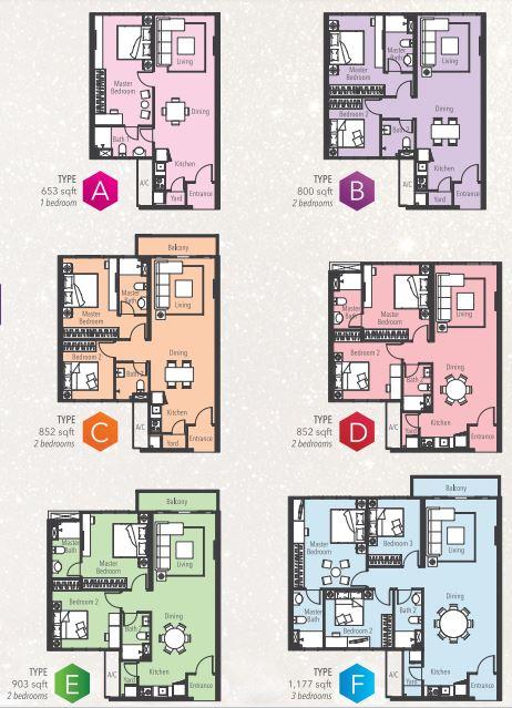 6 jenis rumah yang ditawarkan di Savio Riana Dutamas
