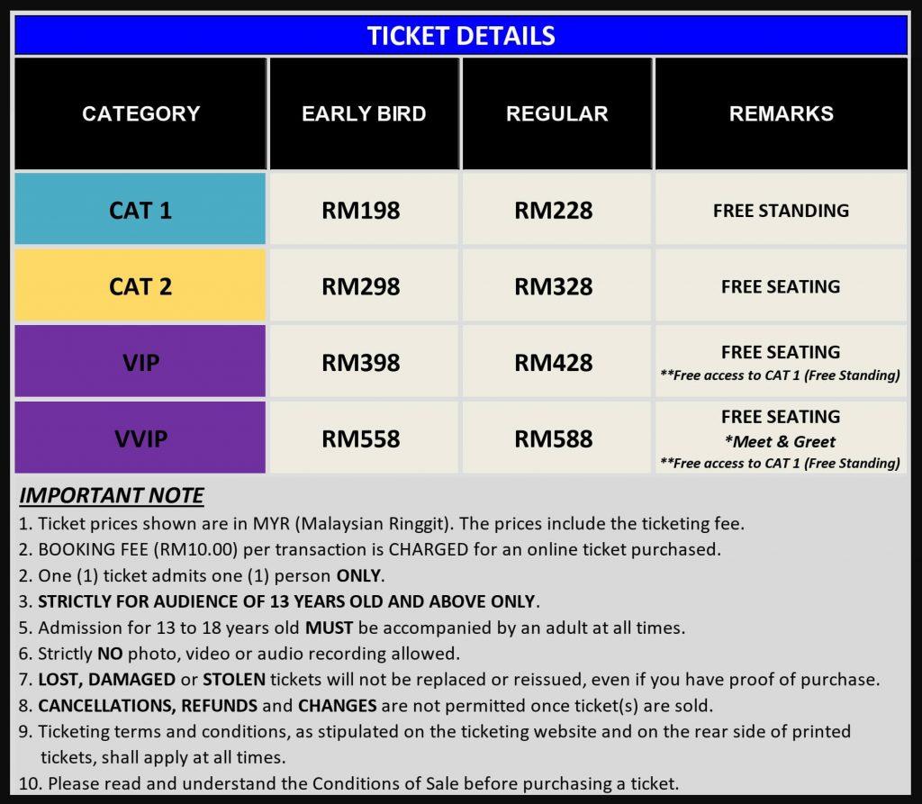 Butiran Tiket konsert