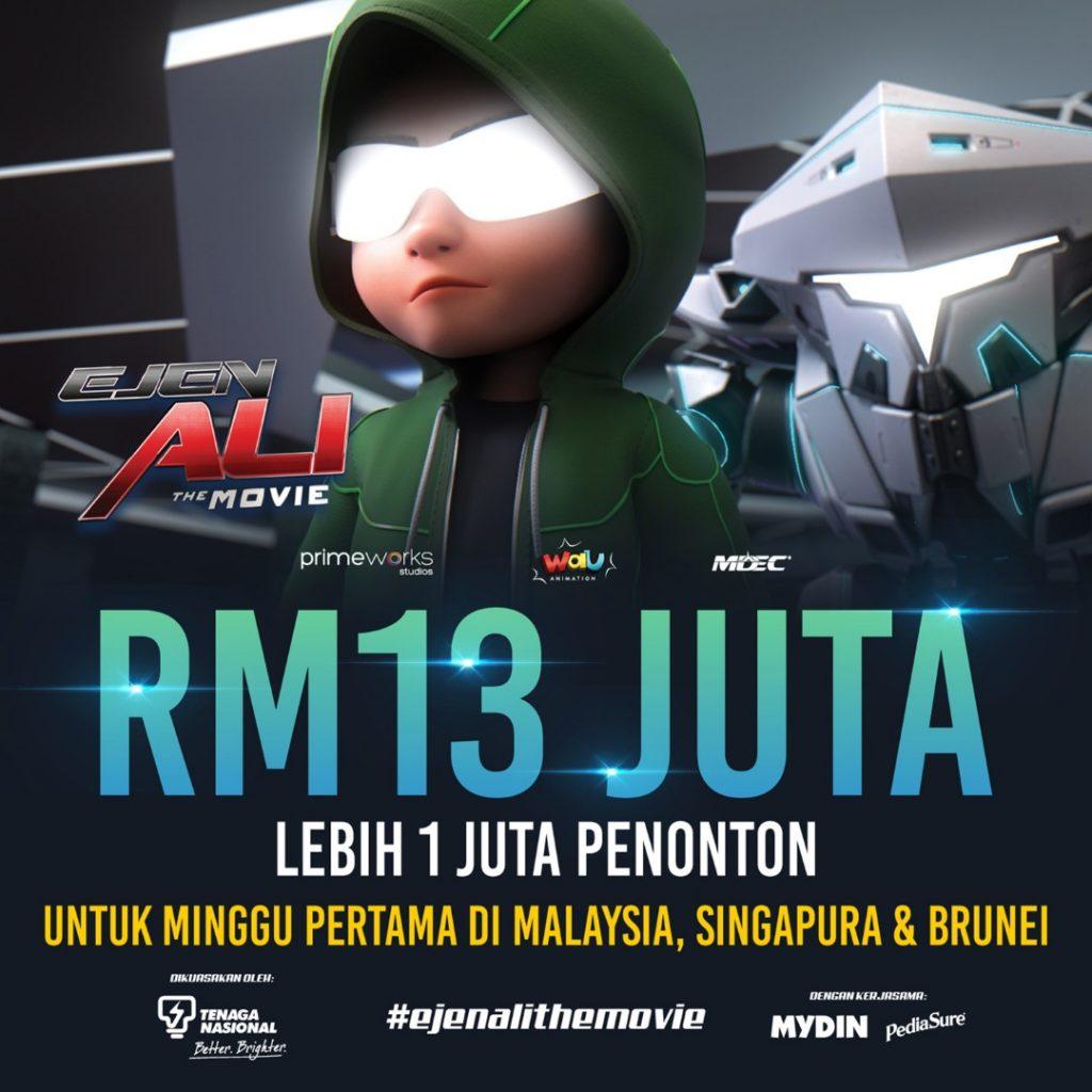 Ejen Ali The Movie Raih RM13 Juta untuk minggu pertama